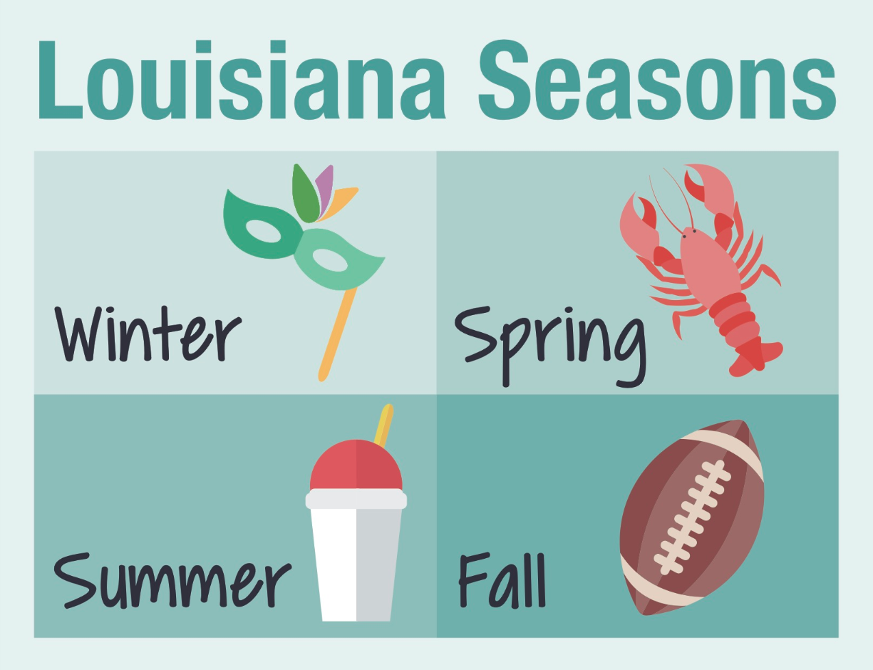 Louisiana Seasons.png